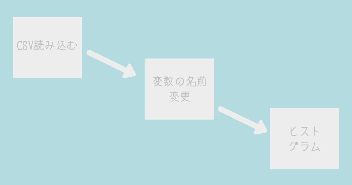 r analyticflow